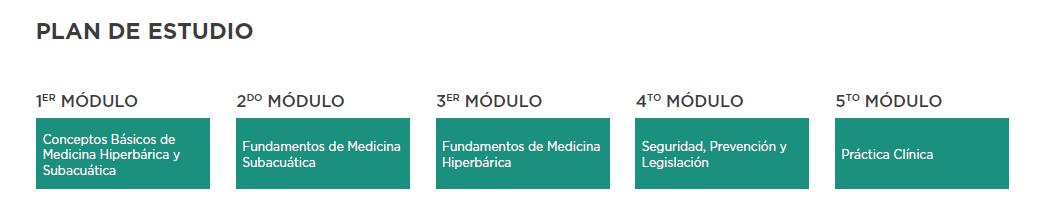 Malla Medicina Hiperbárica